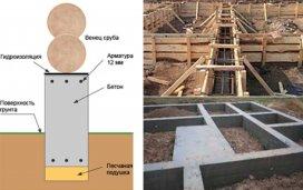 Фундамент дома из бревна